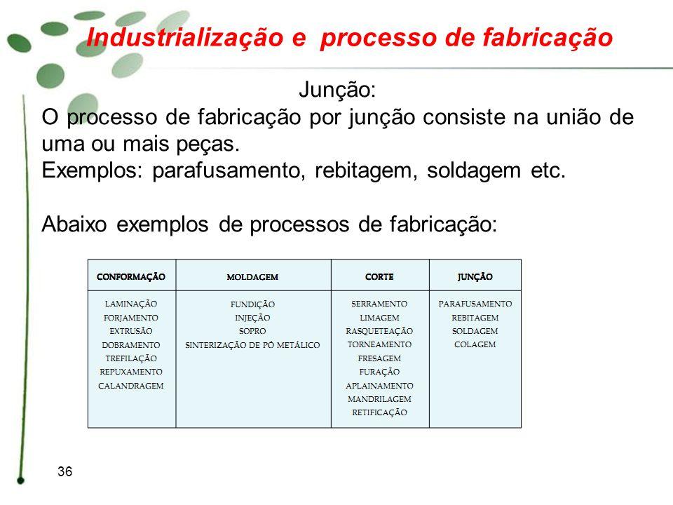 36 Industrialização e processo de fabricação Junção: O processo de fabricação por junção consiste na união de uma ou mais peças. Exemplos: parafusamen