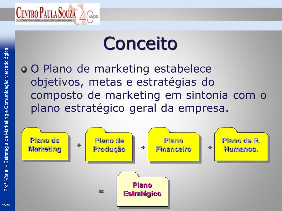 Prof.Vorlei – Estratégia de Marketing e Comunicação Mercadológica 15:50 Áreas chaves 1ª.