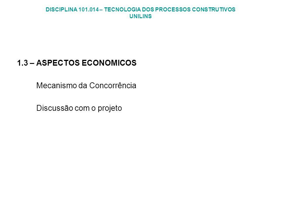 DISCIPLINA 101.014 – TECNOLOGIA DOS PROCESSOS CONSTRUTIVOS UNILINS 1.3 – ASPECTOS ECONOMICOS Mecanismo da Concorrência Discussão com o projeto