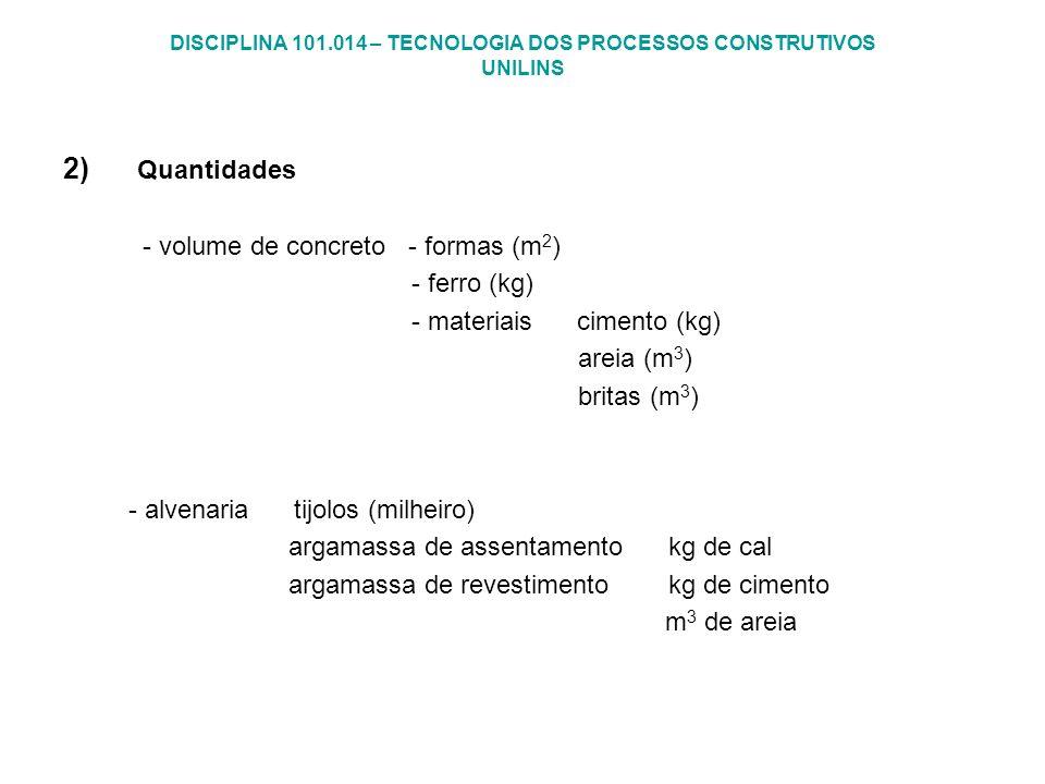DISCIPLINA 101.014 – TECNOLOGIA DOS PROCESSOS CONSTRUTIVOS UNILINS 2) Quantidades - volume de concreto - formas (m 2 ) - ferro (kg) - materiais ciment