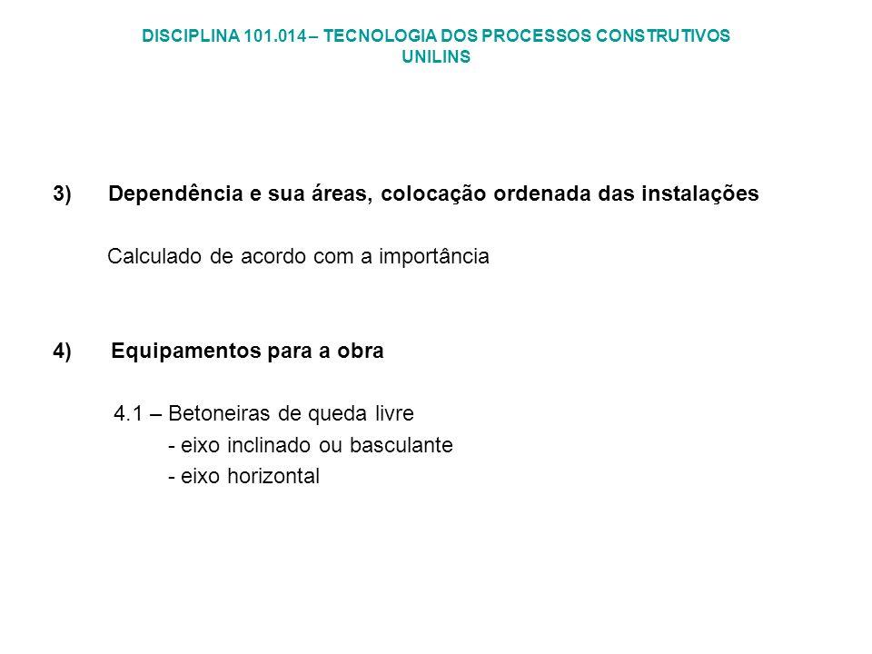 DISCIPLINA 101.014 – TECNOLOGIA DOS PROCESSOS CONSTRUTIVOS UNILINS 3) Dependência e sua áreas, colocação ordenada das instalações Calculado de acordo