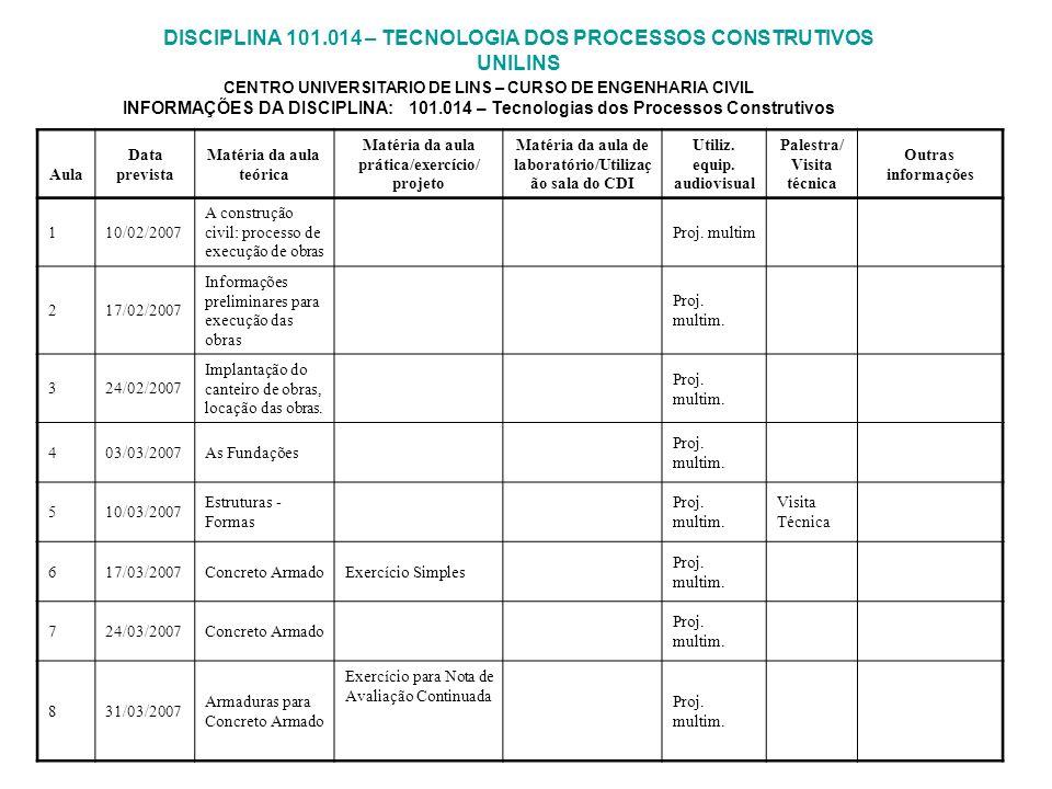 DISCIPLINA 101.014 – TECNOLOGIA DOS PROCESSOS CONSTRUTIVOS UNILINS 914/04/20071.ª Prova 1028/04/2007 Alvenaria e Divisórias Proj.