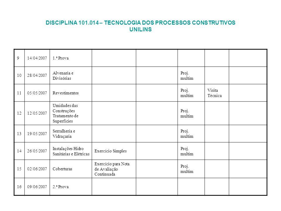 DISCIPLINA 101.014 – TECNOLOGIA DOS PROCESSOS CONSTRUTIVOS UNILINS 914/04/20071.ª Prova 1028/04/2007 Alvenaria e Divisórias Proj. multim 1105/05/2007R