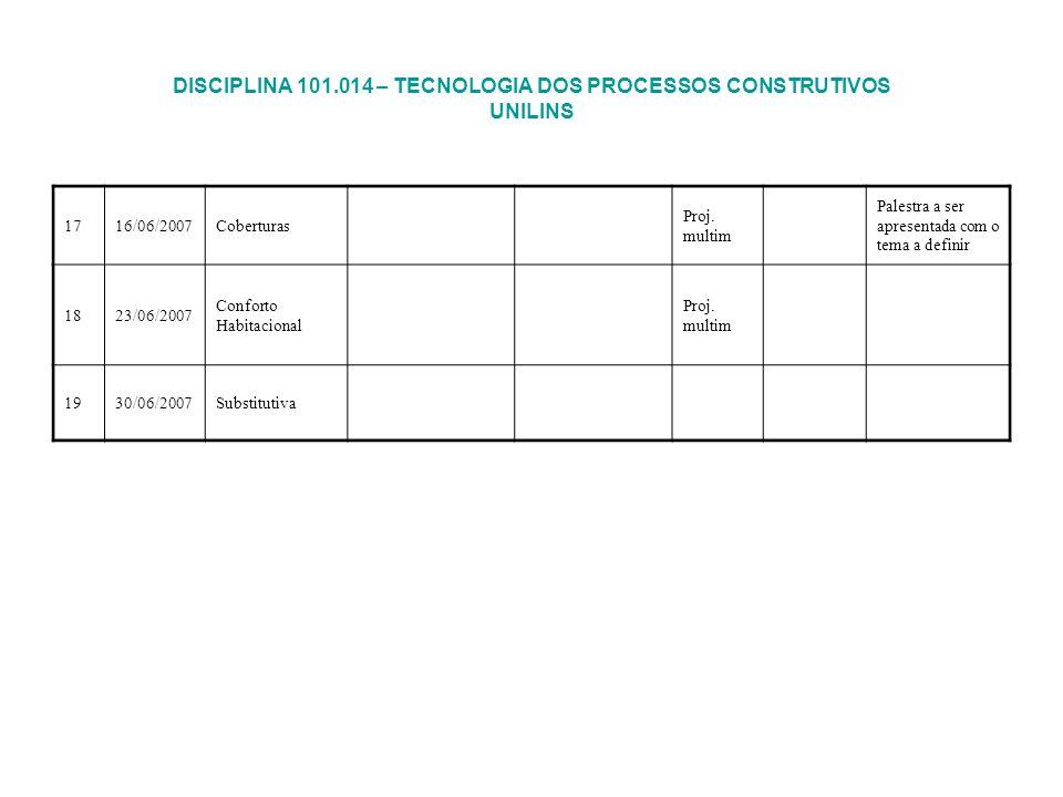 DISCIPLINA 101.014 – TECNOLOGIA DOS PROCESSOS CONSTRUTIVOS UNILINS 1716/06/2007Coberturas Proj. multim Palestra a ser apresentada com o tema a definir