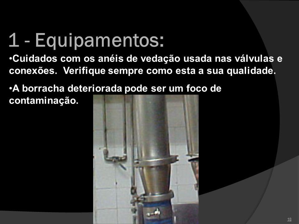 1 - Equipamentos: 18 Cuidados com os anéis de vedação usada nas válvulas e conexões. Verifique sempre como esta a sua qualidade. A borracha deteriorad