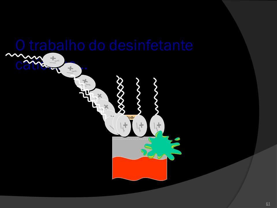 O trabalho do desinfetante catiônico... 61