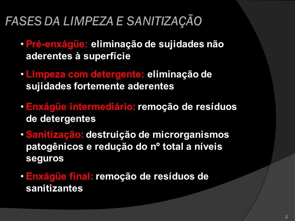 FASES DA LIMPEZA E SANITIZAÇÃO 8 Pré-enxágüe: eliminação de sujidades não aderentes à superfície Limpeza com detergente: eliminação de sujidades forte