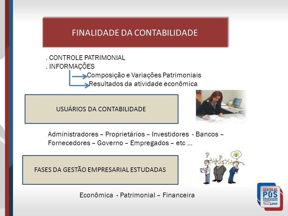 FINALIDADE DA CONTABILIDADE.CONTROLE PATRIMONIAL.
