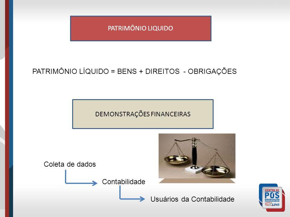 PATRIMÔNIO LIQUIDO PATRIMÔNIO LÍQUIDO = BENS + DIREITOS - OBRIGAÇÕES DEMONSTRAÇÕES FINANCEIRAS Coleta de dados Contabilidade Usuários da Contabilidade