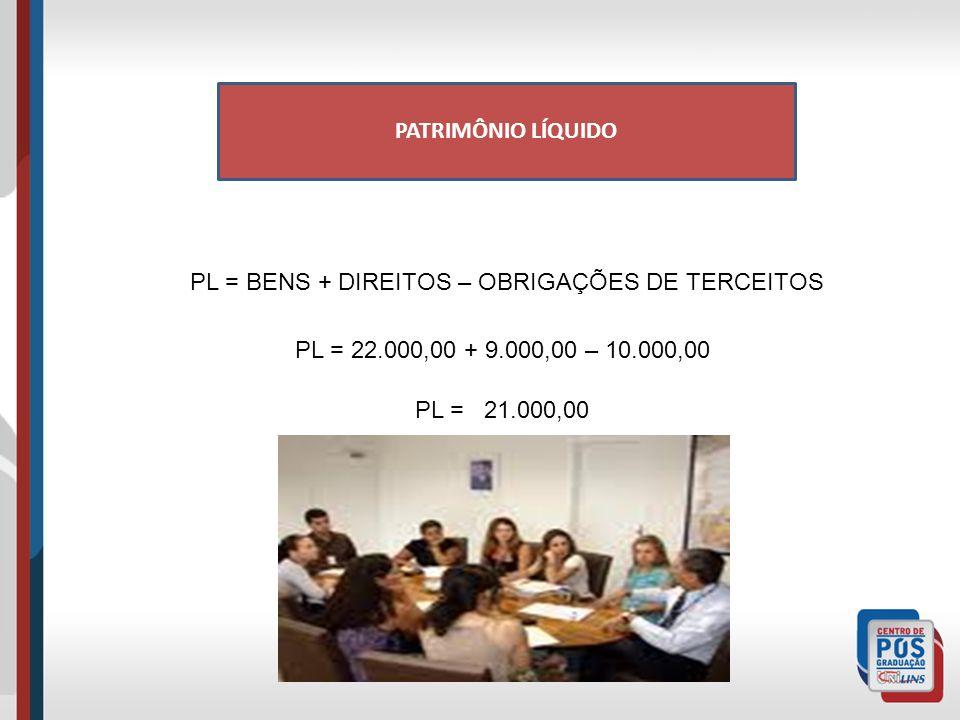 PATRIMÔNIO LÍQUIDO PL = BENS + DIREITOS – OBRIGAÇÕES DE TERCEITOS PL = 22.000,00 + 9.000,00 – 10.000,00 PL = 21.000,00
