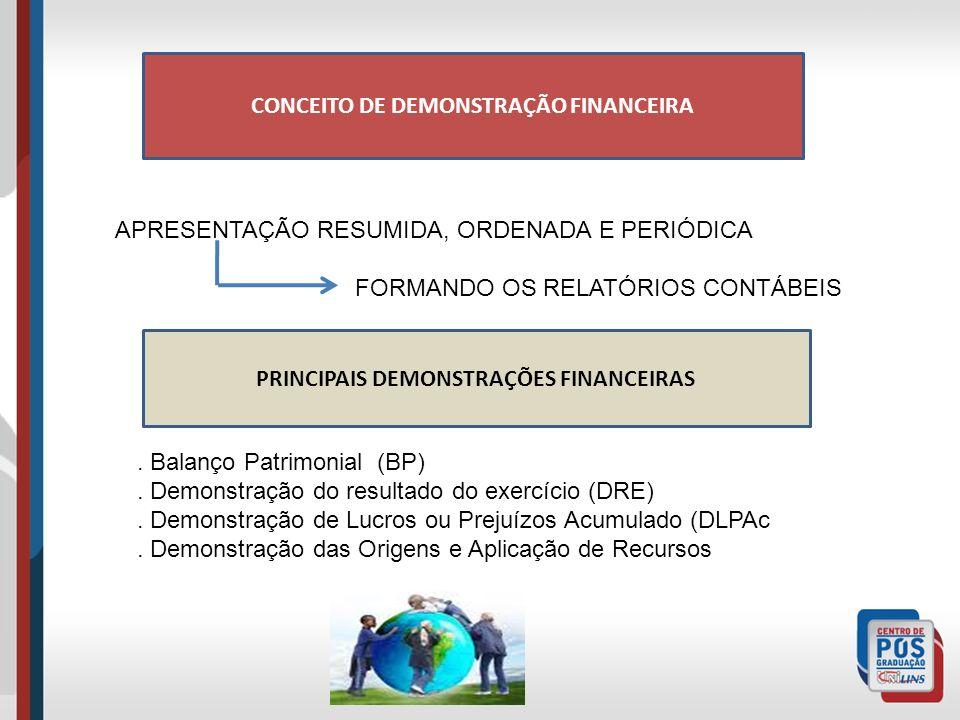 CONCEITO DE DEMONSTRAÇÃO FINANCEIRA APRESENTAÇÃO RESUMIDA, ORDENADA E PERIÓDICA FORMANDO OS RELATÓRIOS CONTÁBEIS PRINCIPAIS DEMONSTRAÇÕES FINANCEIRAS.