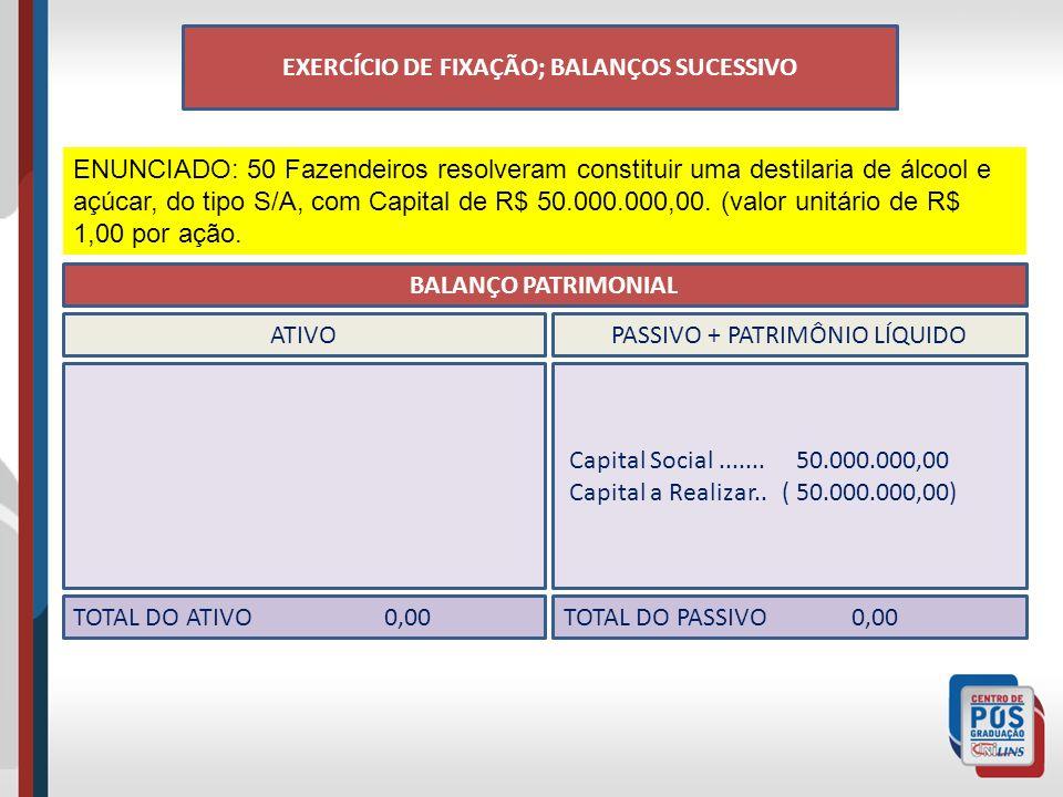 EXERCÍCIO DE FIXAÇÃO; BALANÇOS SUCESSIVO ENUNCIADO: 50 Fazendeiros resolveram constituir uma destilaria de álcool e açúcar, do tipo S/A, com Capital de R$ 50.000.000,00.