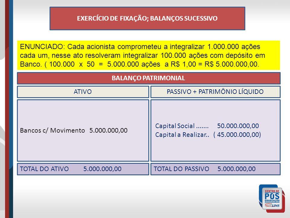 EXERCÍCIO DE FIXAÇÃO; BALANÇOS SUCESSIVO ENUNCIADO: Cada acionista comprometeu a integralizar 1.000.000 ações cada um, nesse ato resolveram integralizar 100.000 ações com depósito em Banco.