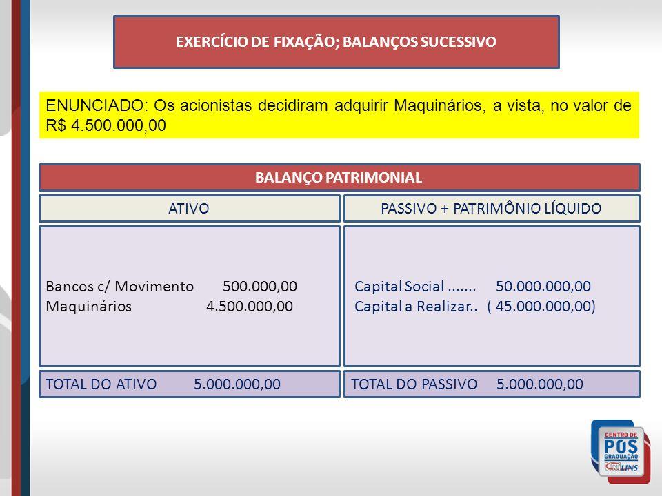 EXERCÍCIO DE FIXAÇÃO; BALANÇOS SUCESSIVO ENUNCIADO: Os acionistas decidiram adquirir Maquinários, a vista, no valor de R$ 4.500.000,00 BALANÇO PATRIMONIAL ATIVOPASSIVO + PATRIMÔNIO LÍQUIDO Bancos c/ Movimento 500.000,00 Maquinários 4.500.000,00 Capital Social.......