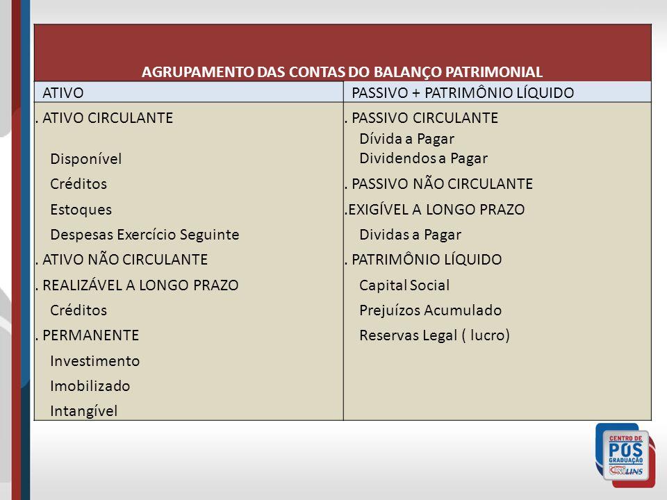 AGRUPAMENTO DAS CONTAS DO BALANÇO PATRIMONIAL ATIVO PASSIVO + PATRIMÔNIO LÍQUIDO.