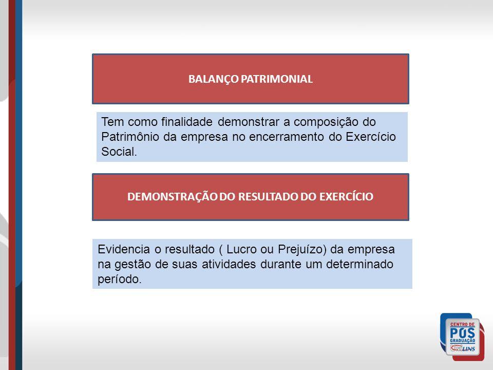 BALANÇO PATRIMONIAL Tem como finalidade demonstrar a composição do Patrimônio da empresa no encerramento do Exercício Social.