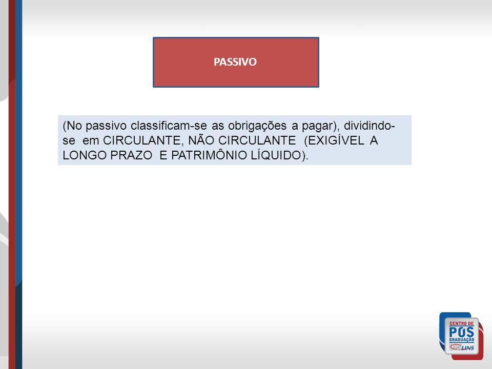 PASSIVO (No passivo classificam-se as obrigações a pagar), dividindo- se em CIRCULANTE, NÃO CIRCULANTE (EXIGÍVEL A LONGO PRAZO E PATRIMÔNIO LÍQUIDO).