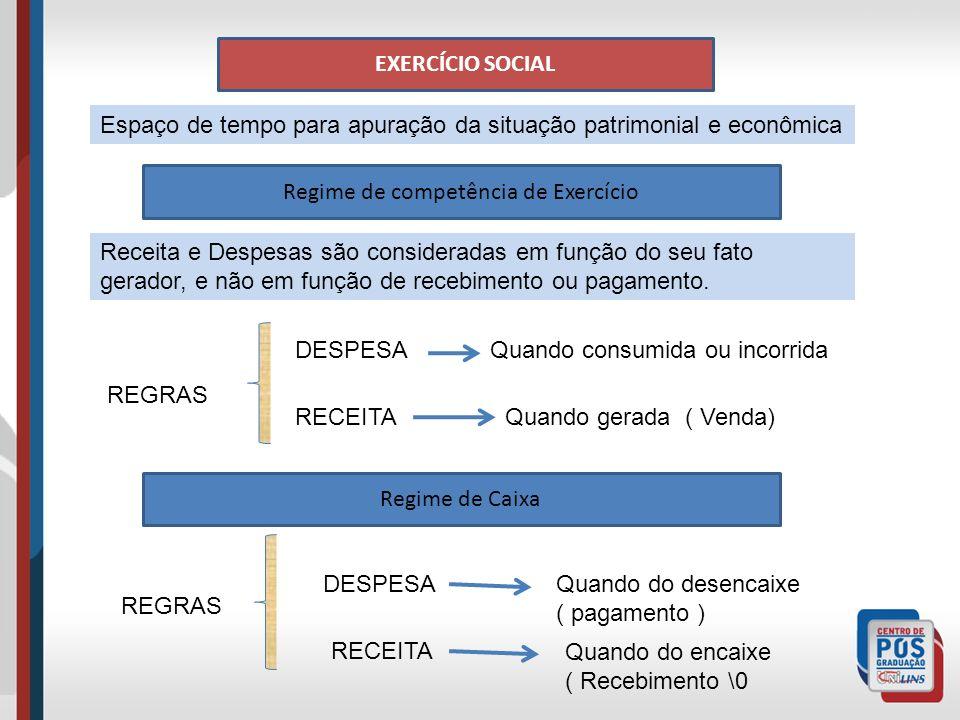 EXERCÍCIO SOCIAL Espaço de tempo para apuração da situação patrimonial e econômica Regime de competência de Exercício Receita e Despesas são consideradas em função do seu fato gerador, e não em função de recebimento ou pagamento.