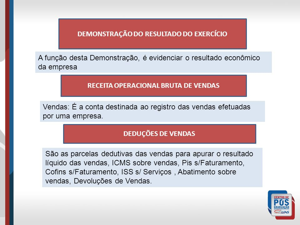 DEMONSTRAÇÃO DO RESULTADO DO EXERCÍCIO A função desta Demonstração, é evidenciar o resultado econômico da empresa RECEITA OPERACIONAL BRUTA DE VENDAS Vendas: É a conta destinada ao registro das vendas efetuadas por uma empresa.