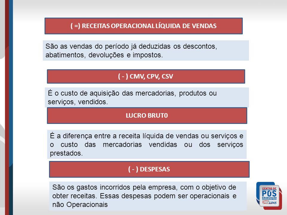 ( =) RECEITAS OPERACIONAL LÍQUIDA DE VENDAS São as vendas do período já deduzidas os descontos, abatimentos, devoluções e impostos.