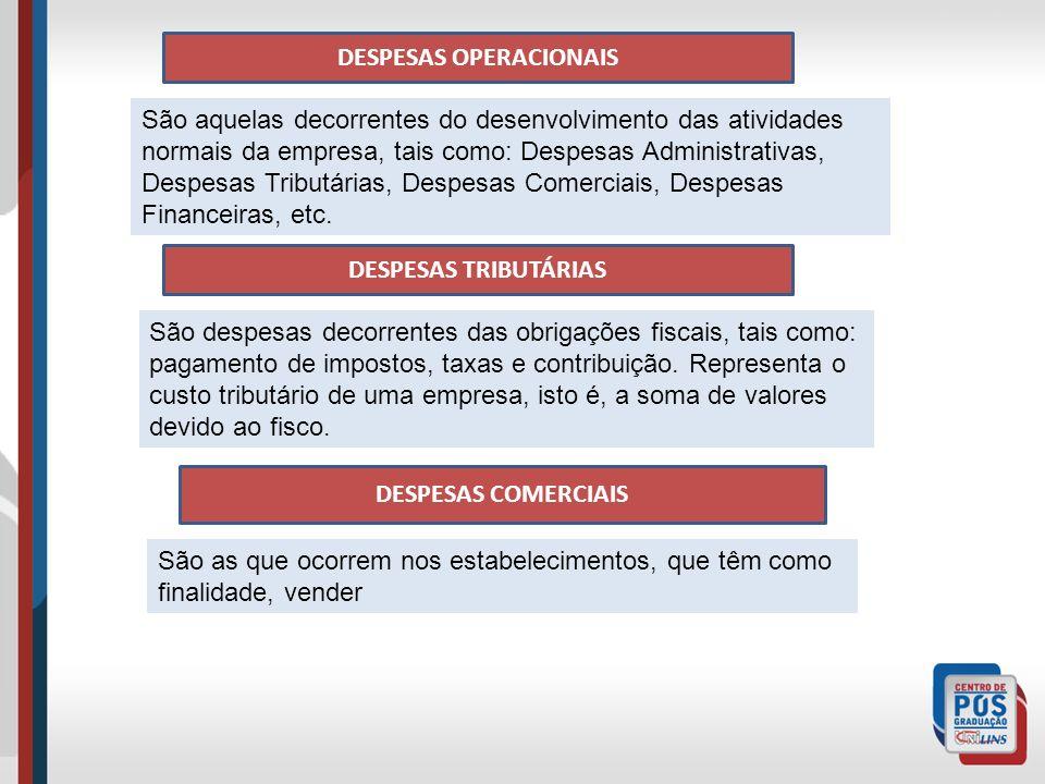 DESPESAS OPERACIONAIS São aquelas decorrentes do desenvolvimento das atividades normais da empresa, tais como: Despesas Administrativas, Despesas Tributárias, Despesas Comerciais, Despesas Financeiras, etc.