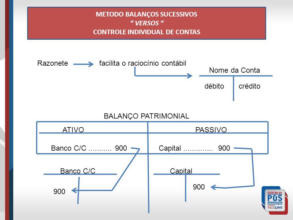 METODO BALANÇOS SUCESSIVOS VERSOS CONTROLE INDIVIDUAL DE CONTAS Razonete facilita o raciocínio contábil Nome da Conta débitocrédito BALANÇO PATRIMONIAL ATIVOPASSIVO Banco C/C...........