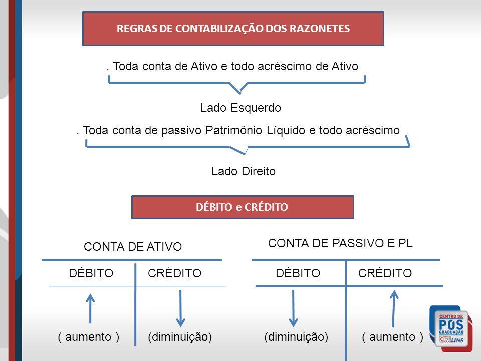 REGRAS DE CONTABILIZAÇÃO DOS RAZONETES.