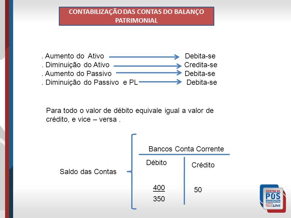 CONTABILIZAÇÃO DAS CONTAS DO BALANÇO PATRIMONIAL.Aumento do Ativo Debita-se.