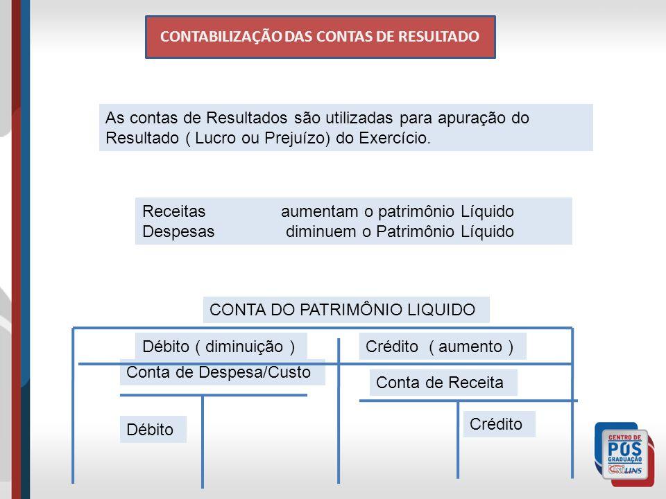 CONTABILIZAÇÃO DAS CONTAS DE RESULTADO As contas de Resultados são utilizadas para apuração do Resultado ( Lucro ou Prejuízo) do Exercício.