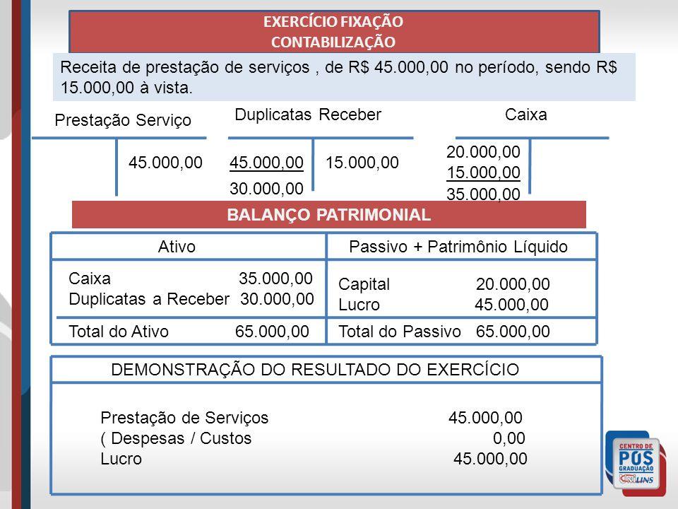EXERCÍCIO FIXAÇÃO CONTABILIZAÇÃO Receita de prestação de serviços, de R$ 45.000,00 no período, sendo R$ 15.000,00 à vista.