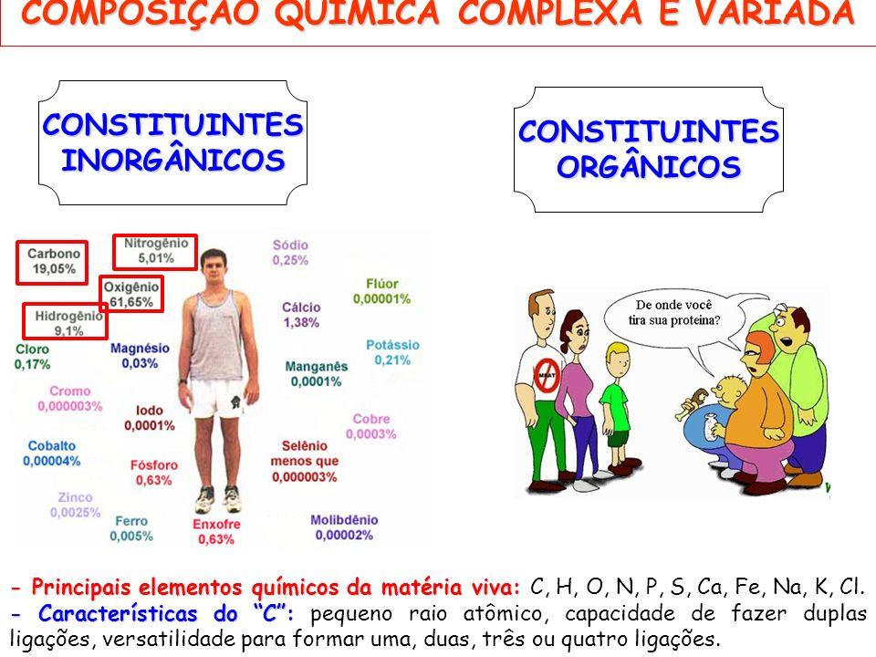 CONSTITUINTESINORGÂNICOS COMPOSIÇÃO QUÍMICA COMPLEXA E VARIADA - Principais elementos químicos da matéria viva: - Principais elementos químicos da mat