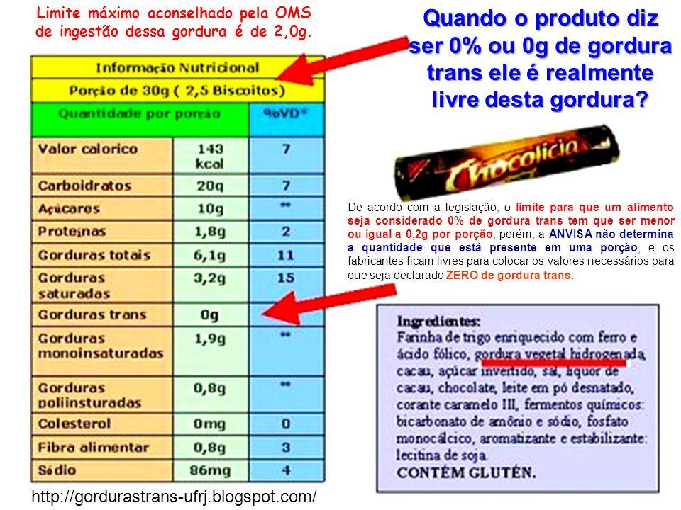 http://gordurastrans-ufrj.blogspot.com/ Quando o produto diz ser 0% ou 0g de gordura trans ele é realmente livre desta gordura? De acordo com a legisl