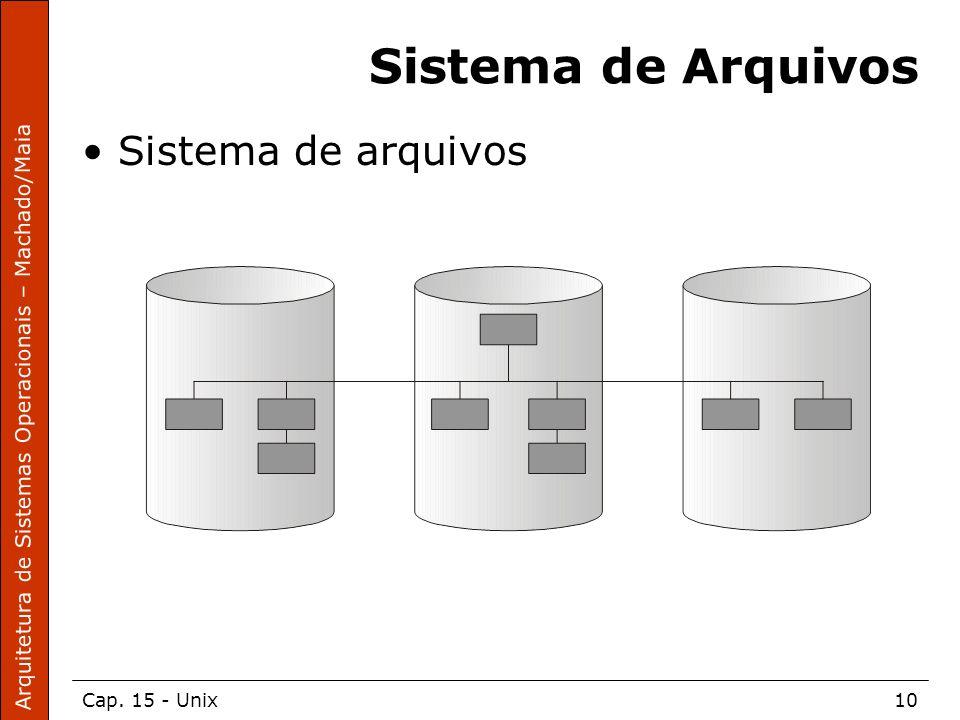 Arquitetura de Sistemas Operacionais – Machado/Maia Cap. 15 - Unix10 Sistema de Arquivos Sistema de arquivos