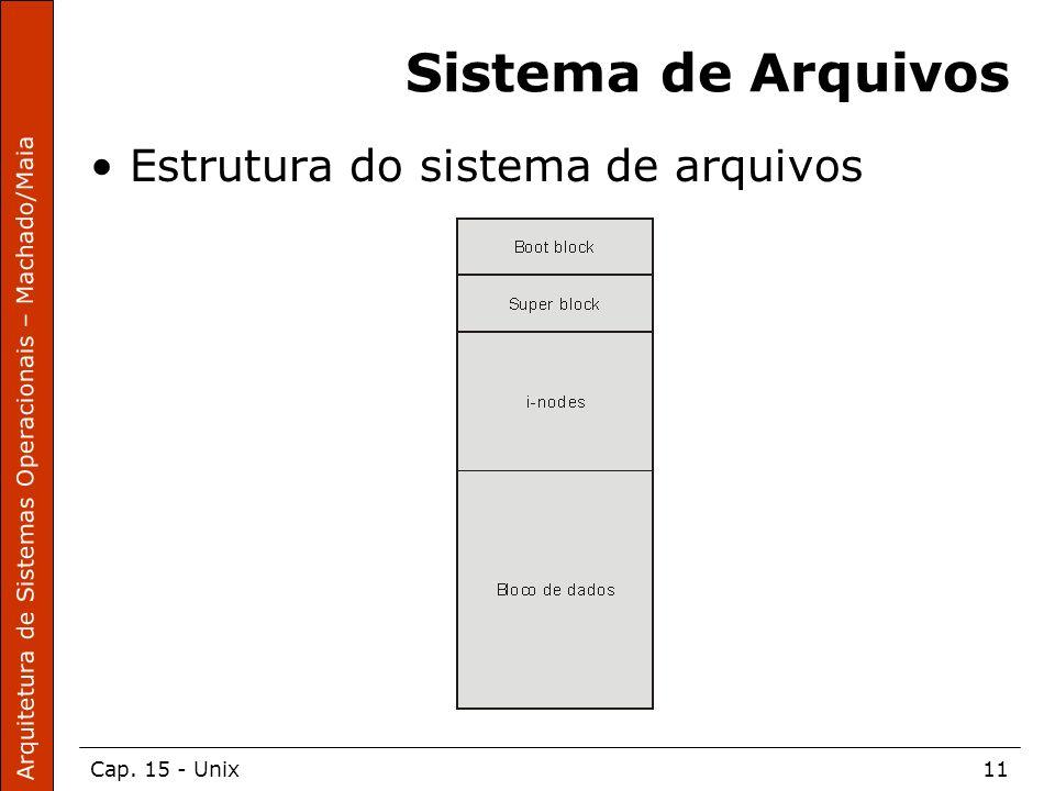 Arquitetura de Sistemas Operacionais – Machado/Maia Cap. 15 - Unix11 Sistema de Arquivos Estrutura do sistema de arquivos