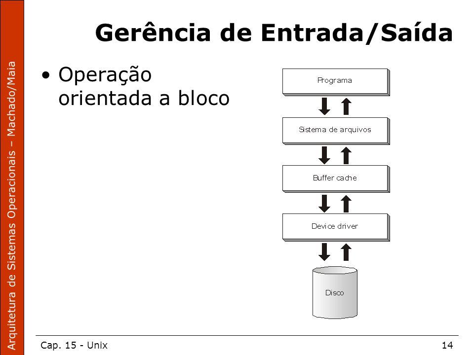 Arquitetura de Sistemas Operacionais – Machado/Maia Cap. 15 - Unix14 Gerência de Entrada/Saída Operação orientada a bloco