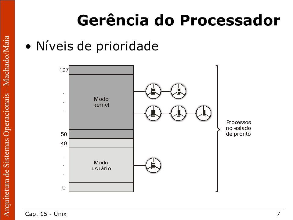 Arquitetura de Sistemas Operacionais – Machado/Maia Cap. 15 - Unix7 Arquitetura de Sistemas Operacionais – Machado/Maia Gerência do Processador Níveis