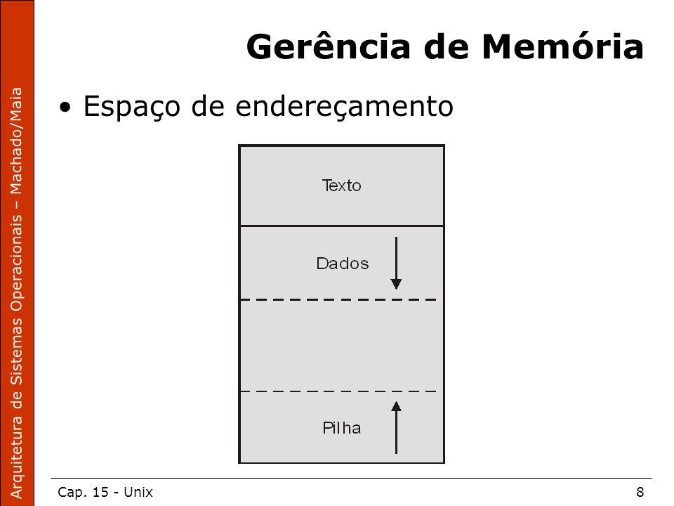 Arquitetura de Sistemas Operacionais – Machado/Maia Cap. 15 - Unix8 Gerência de Memória Espaço de endereçamento