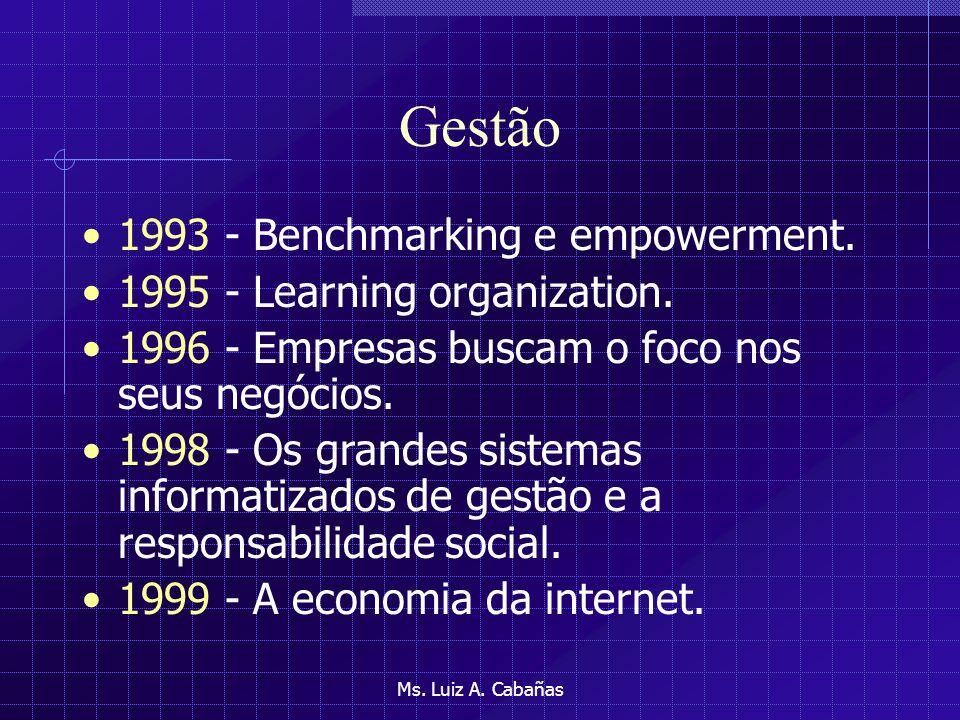 Ms. Luiz A. Cabañas Gestão 1990 - Os primeiros sinais da administração participativa. 1991 - O conceito do downsizing e a onda da ISO 9000. 1992 - Ter