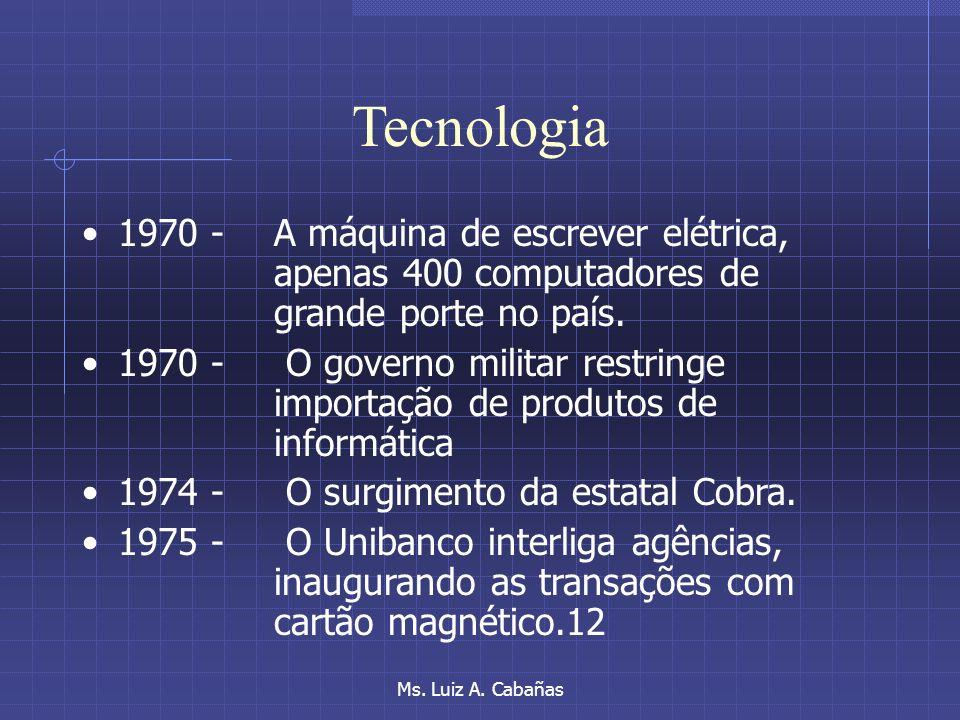 Ms. Luiz A. Cabañas Gestão 1999 - Surge o Seis Sigma e o CRM. 2000 - Fusões, comércio global e pressões sociais, avanço da gestão ambiental.