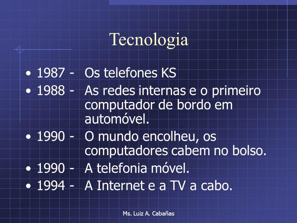 Ms. Luiz A. Cabañas Tecnologia 1980 - Máquinas no lugar do homem, o surgimento do fax. 1982 - A febre do computador pessoal e o video cassete no Brasi