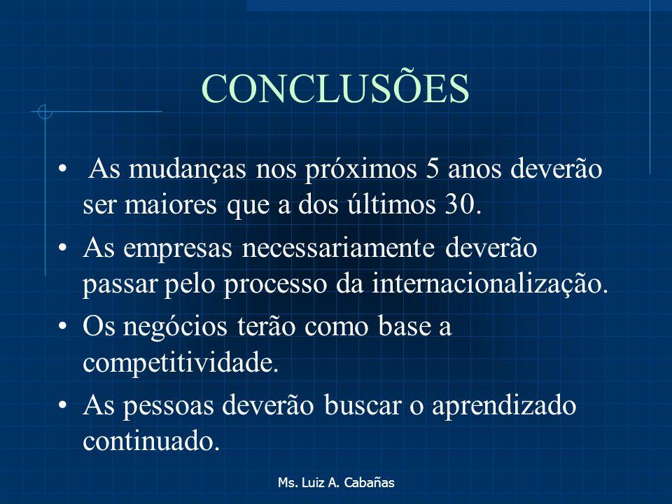 Ms. Luiz A. Cabañas Tecnologia 1995 - Telemarketing 1996 - O e-mail e o ERP invade as empresas. 1997 - O primeiro clone e o lançamento do DVD. 1999 -
