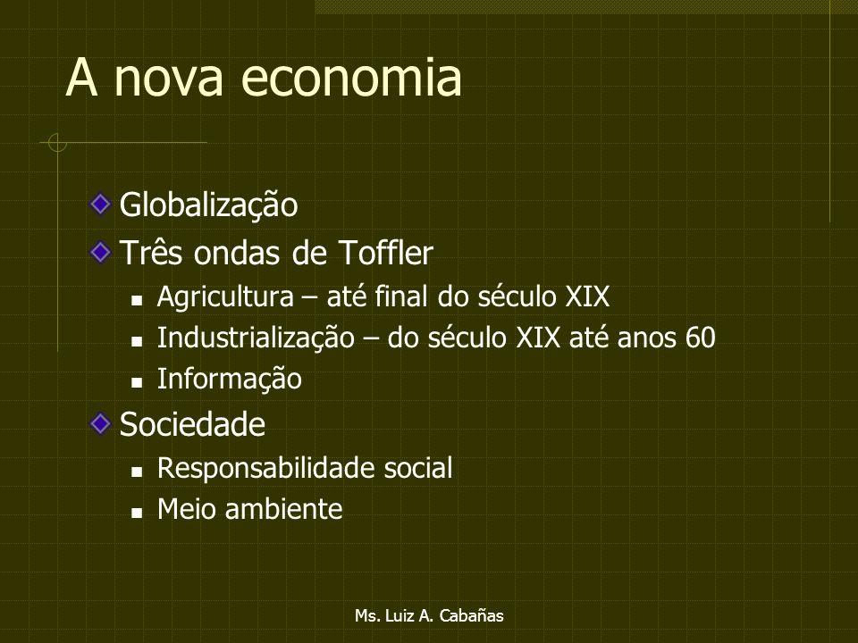 Ms. Luiz A. Cabañas A Economia em Transformação A Velha EconomiaA Nova Economia Fronteiras nacionais limitam a competição As fronteiras nacionais são