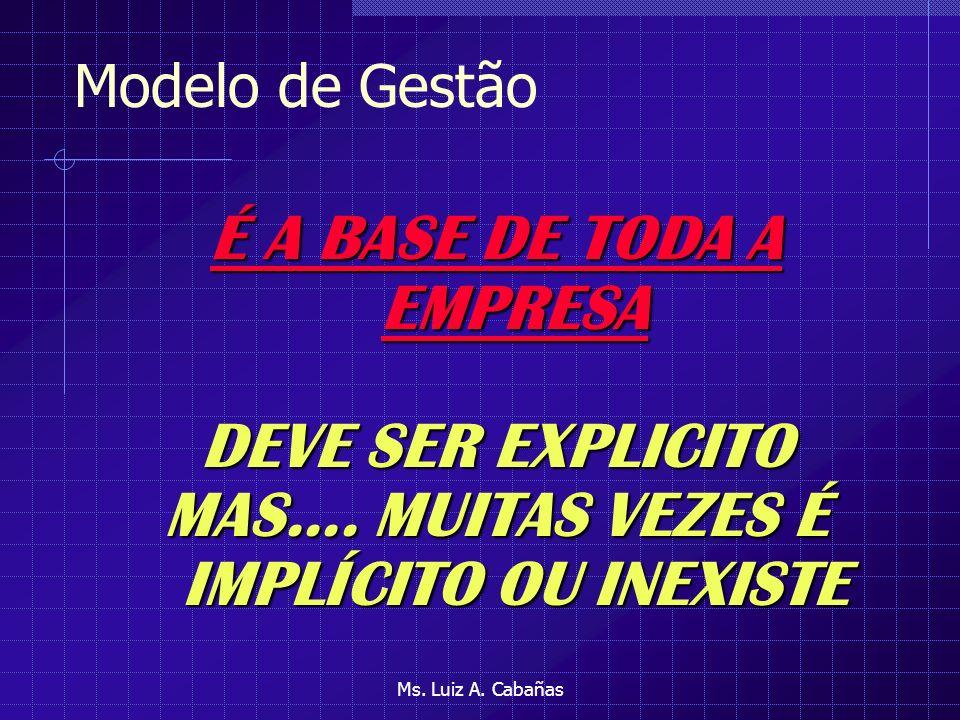 Ms.Luiz A. Cabañas Modelo de Gestão É A BASE DE TODA A EMPRESA DEVE SER EXPLICITO MAS....
