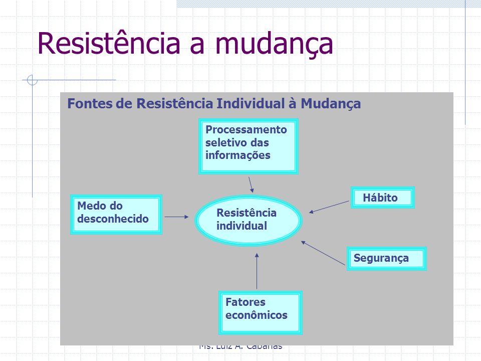 Ms. Luiz A. Cabañas Mudança no Perfil do Funcionário O Antigo FuncionárioO Novo Funcionário Cargos nas fábricas eram de baixa qualificação, mas bem re