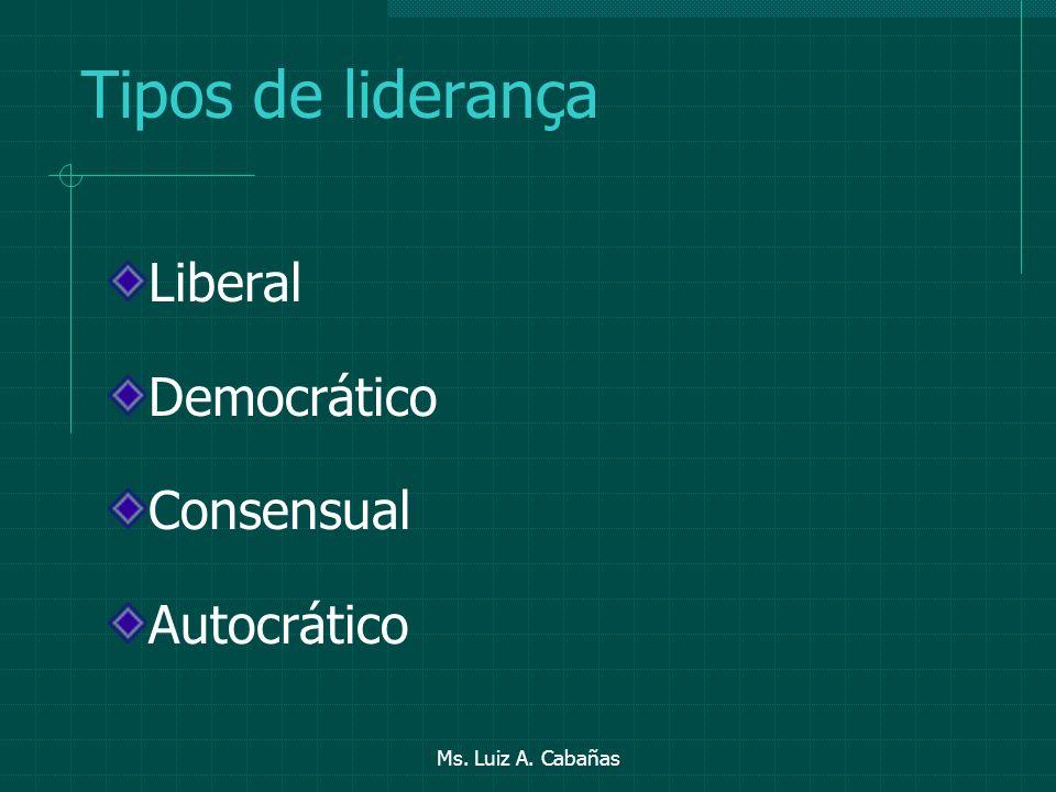 Ms. Luiz A. Cabañas Liderança Liderança é a influência interpessoal exercida numa situação e dirigida através do processo da comunicação humana à cons