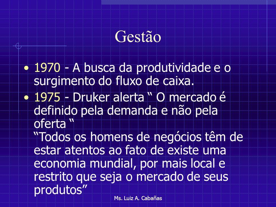 Ms.Luiz A. Cabañas Gestão 1970 - A busca da produtividade e o surgimento do fluxo de caixa.