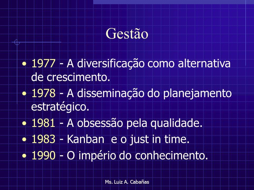 Ms. Luiz A. Cabañas Gestão 1970 - A busca da produtividade e o surgimento do fluxo de caixa. 1975 - Druker alerta O mercado é definido pela demanda e