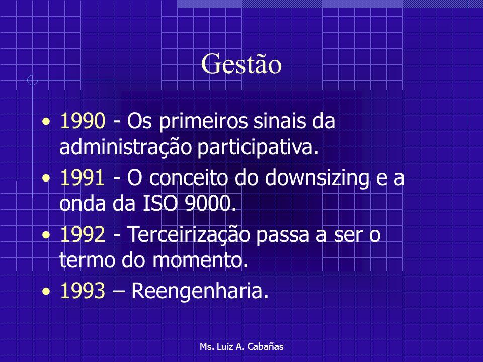 Ms. Luiz A. Cabañas Gestão 1977 - A diversificação como alternativa de crescimento. 1978 - A disseminação do planejamento estratégico. 1981 - A obsess