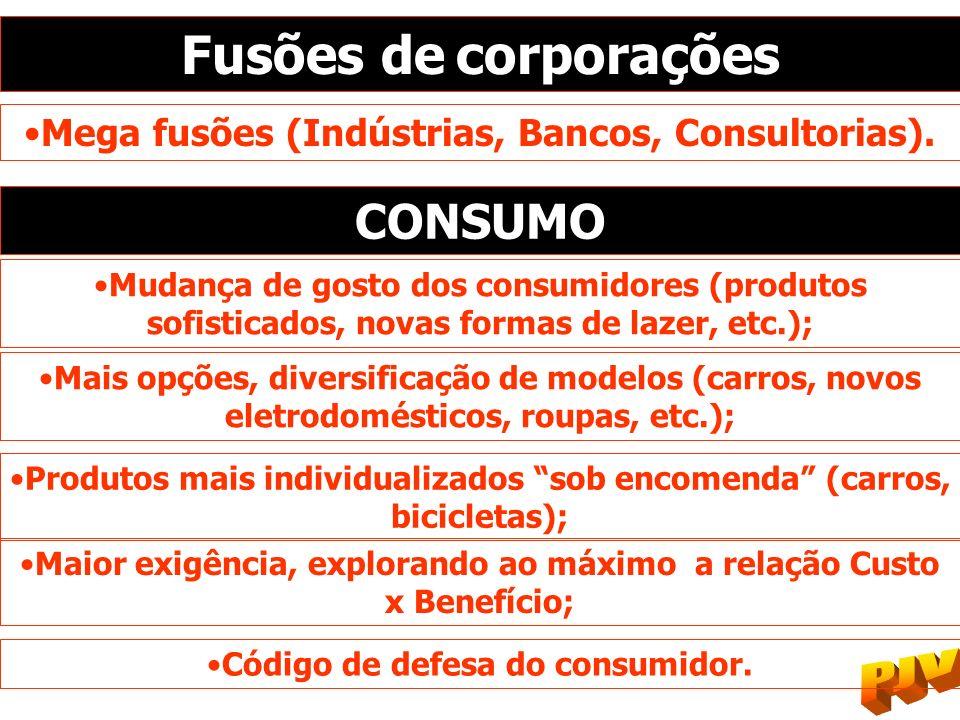Fusões de corporações Mega fusões (Indústrias, Bancos, Consultorias). CONSUMO Mudança de gosto dos consumidores (produtos sofisticados, novas formas d