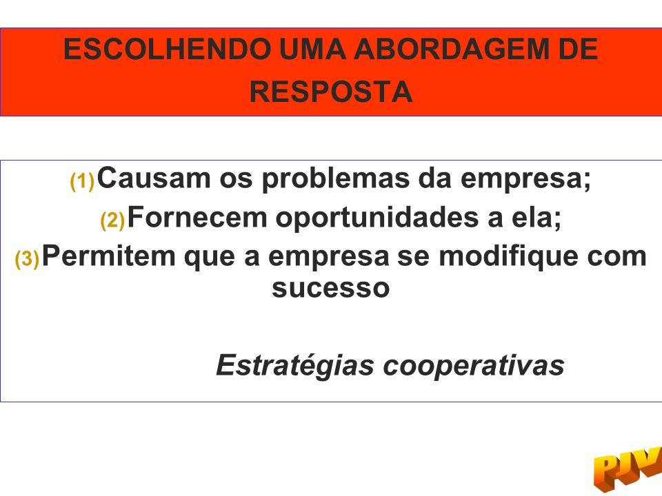 ESCOLHENDO UMA ABORDAGEM DE RESPOSTA (1) Causam os problemas da empresa; (2) Fornecem oportunidades a ela; (3) Permitem que a empresa se modifique com